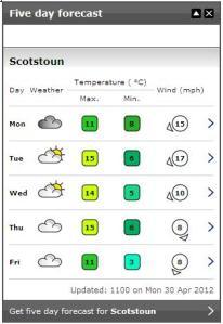 Wettervorschau für die Woche vom 30.4.- 04.05.2012