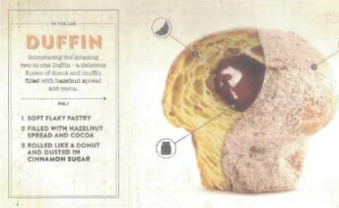 Muffin Break Duffin